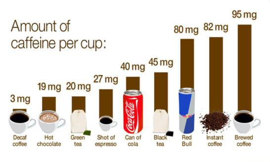 amount-of-caffeine-in-coffee.jpg