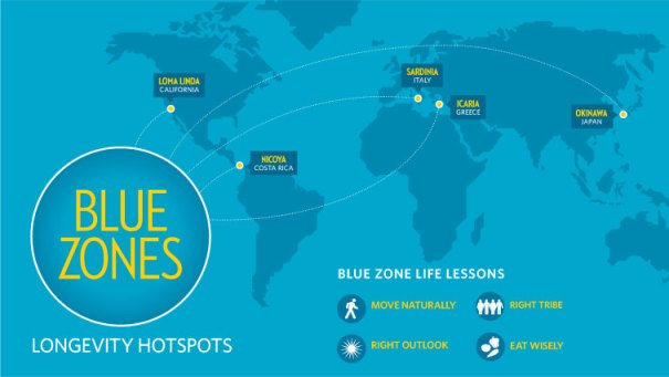 longevity hotspots.jpg